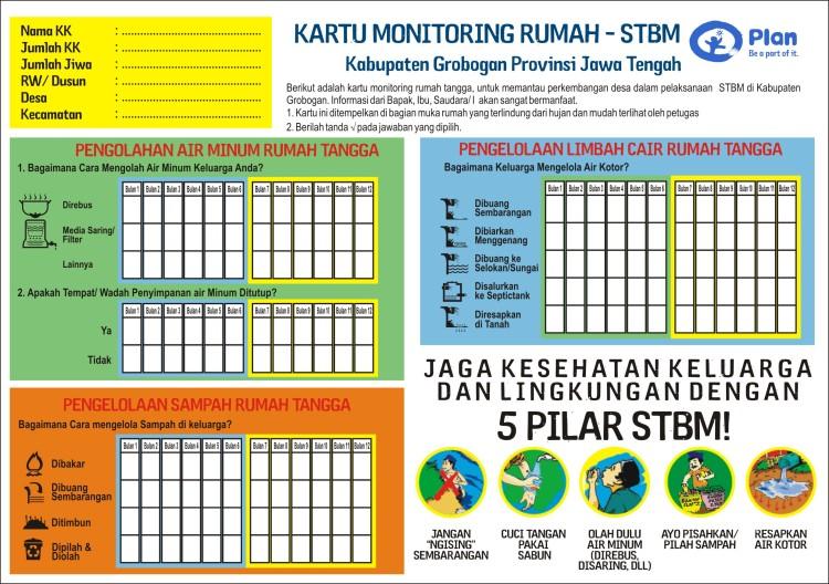kartu Monitoring Rumah STBM_Muka 2
